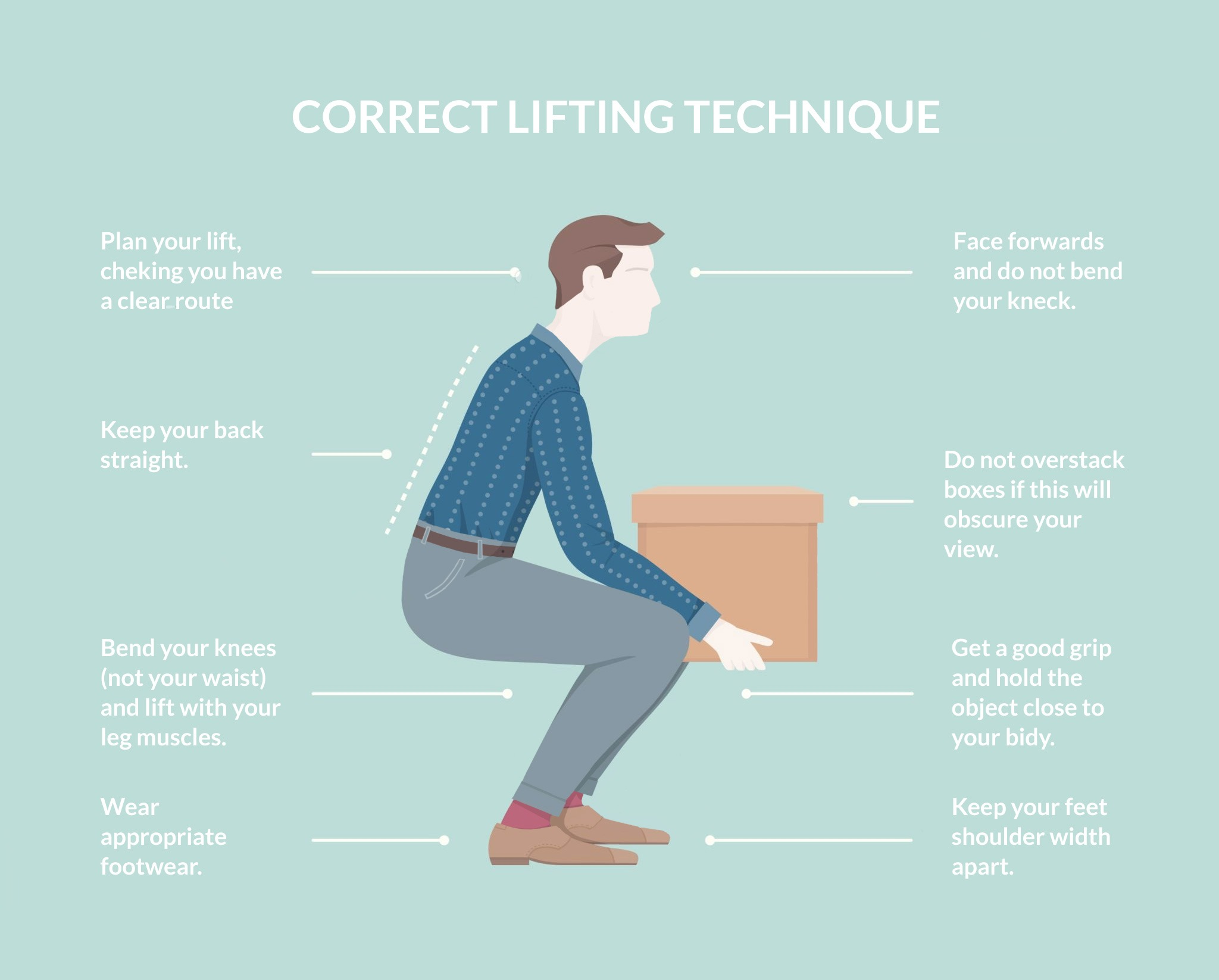 correct lifting technique guide